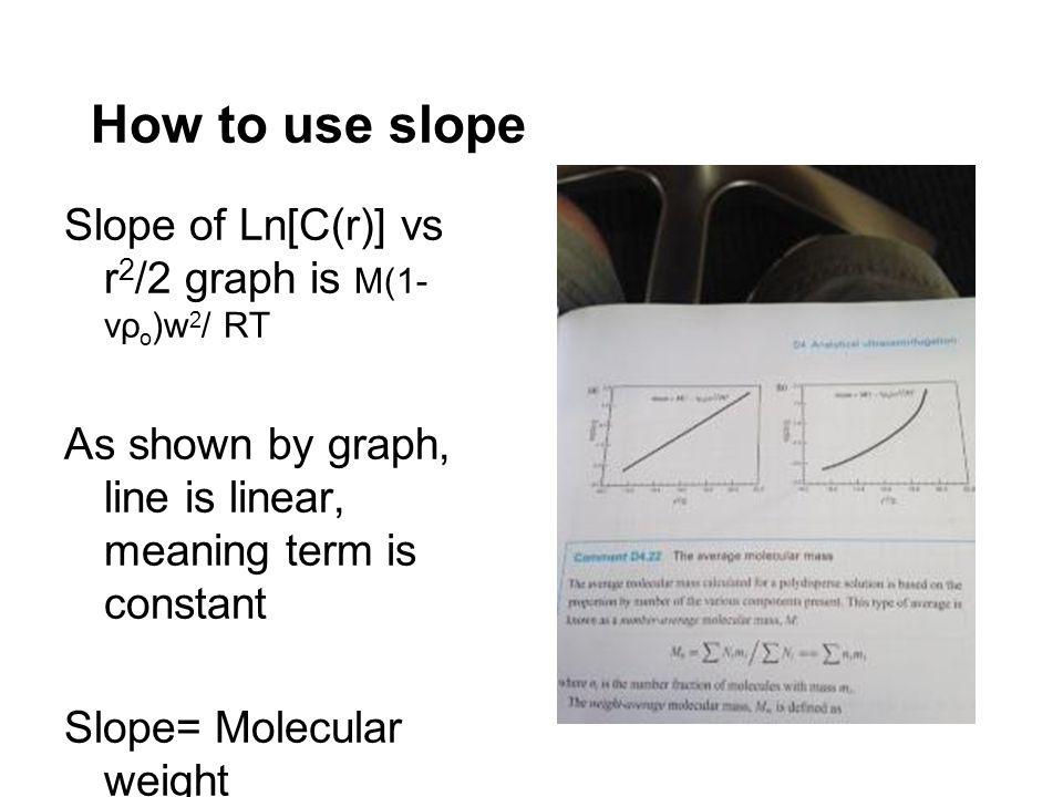 How to use slope Slope of Ln[C(r)] vs r2/2 graph is M(1- vρo)w2/ RT